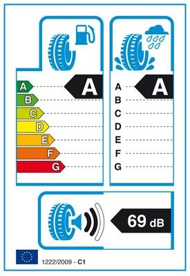Vybíráte letní pneu podle energetických štítků? Ne vždy je to šťastné řešení
