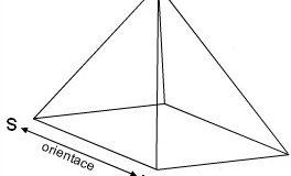 Šungitová pyramida již nesmí nikdy opustit můj dům