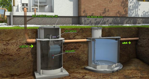 ZAKRA pomáhá s ČOV, kanalizací i nádržemi